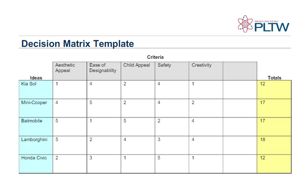 Toy car cole 39 s engineering portfolio for Decision matrix template free download